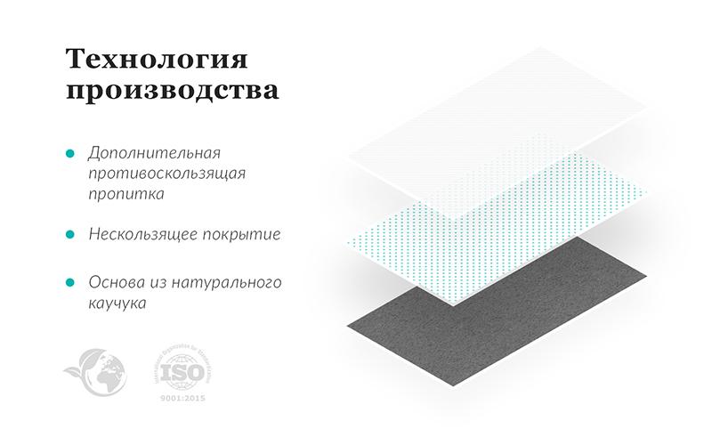 Технология производства 2.jpg